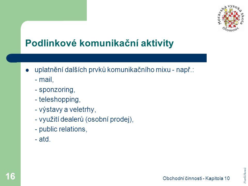 Podlinkové komunikační aktivity
