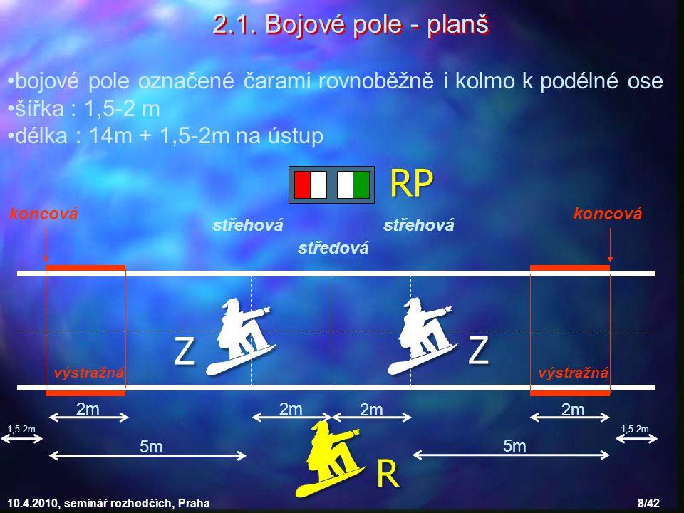 €Z €R RP Z€ 2.1. Bojové pole - planš
