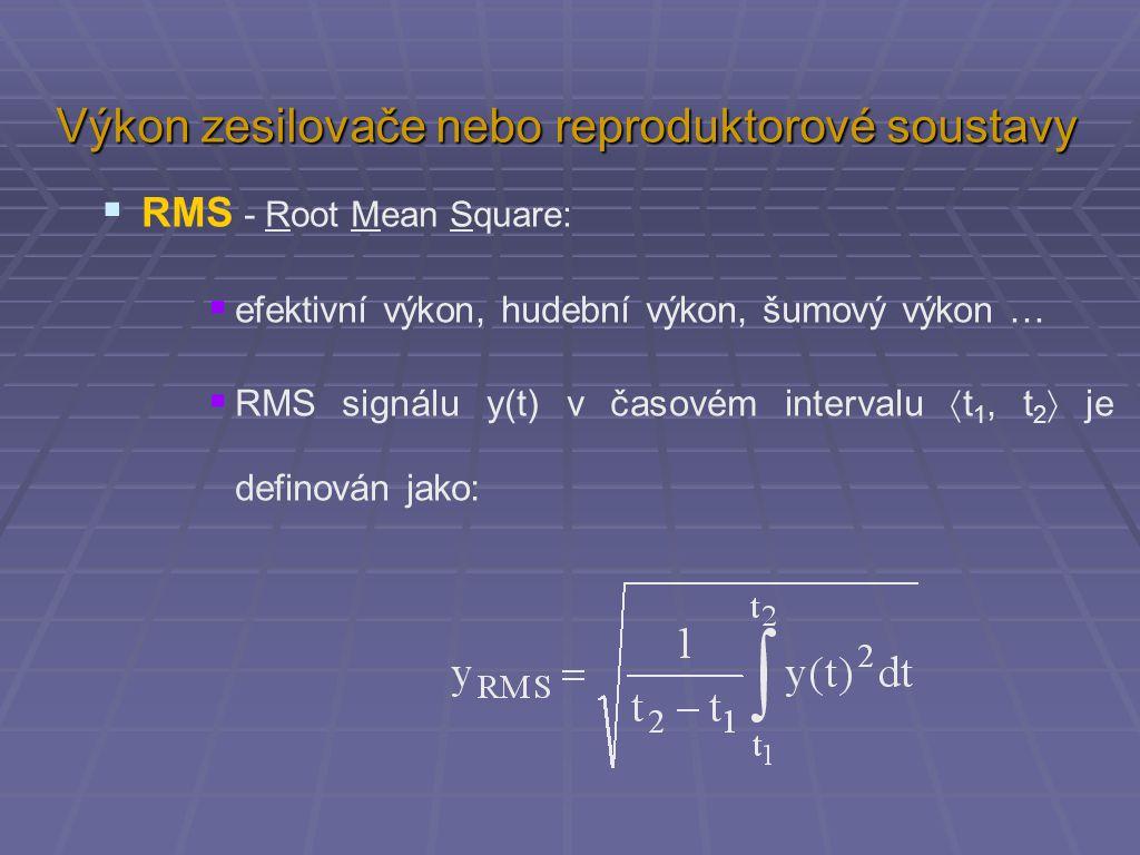 Výkon zesilovače nebo reproduktorové soustavy
