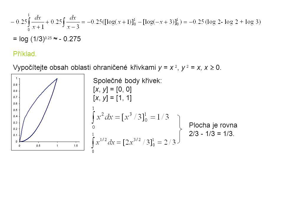 = log (1/3)0.25  - 0.275 Příklad. Vypočítejte obsah oblasti ohraničené křivkami y = x 2, y 2 = x, x  0.
