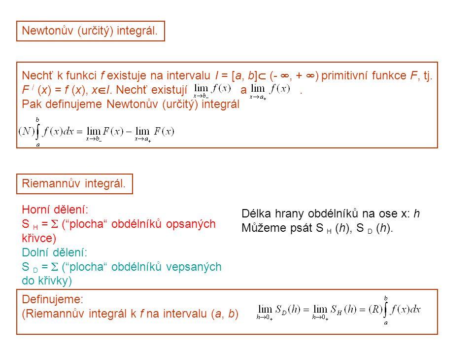 Newtonův (určitý) integrál.