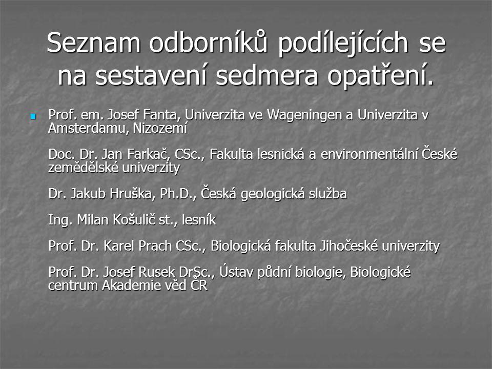 Seznam odborníků podílejících se na sestavení sedmera opatření.