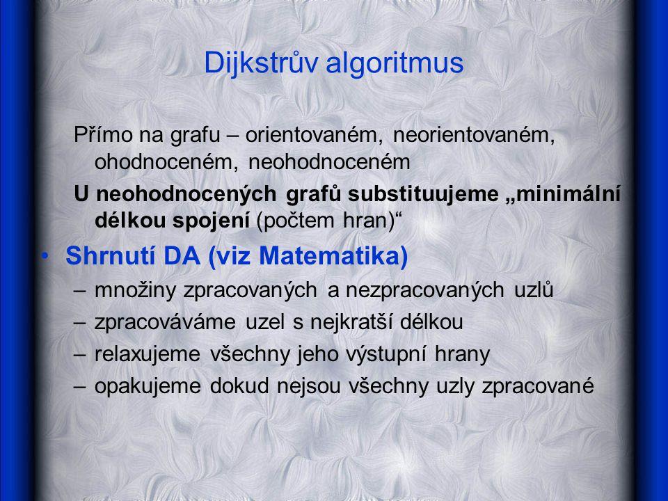 Dijkstrův algoritmus Shrnutí DA (viz Matematika)