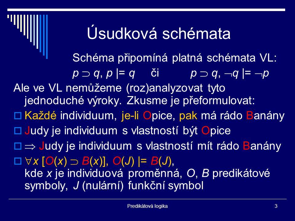 Úsudková schémata Schéma připomíná platná schémata VL: