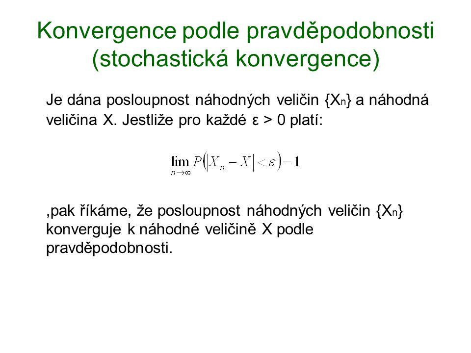 Konvergence podle pravděpodobnosti (stochastická konvergence)
