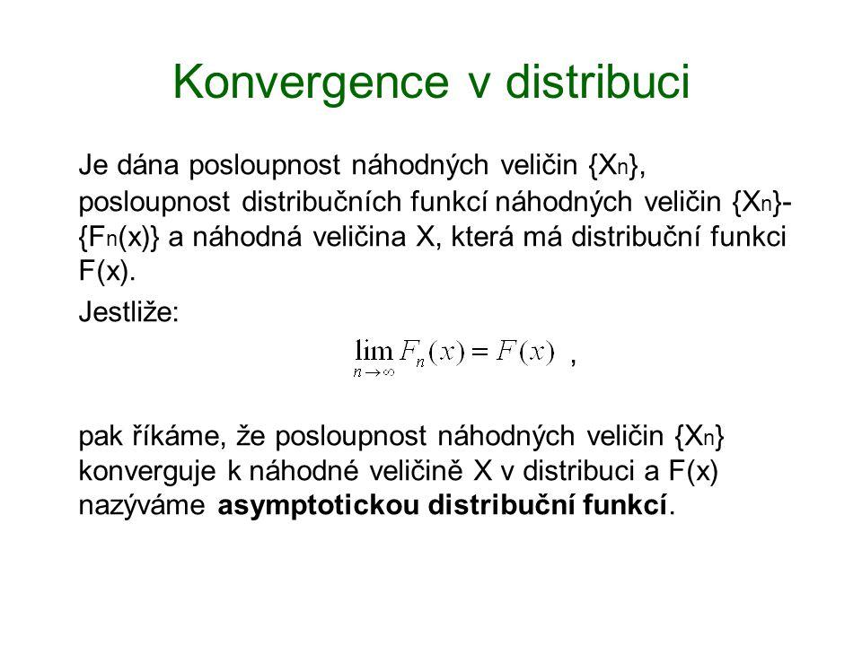 Konvergence v distribuci