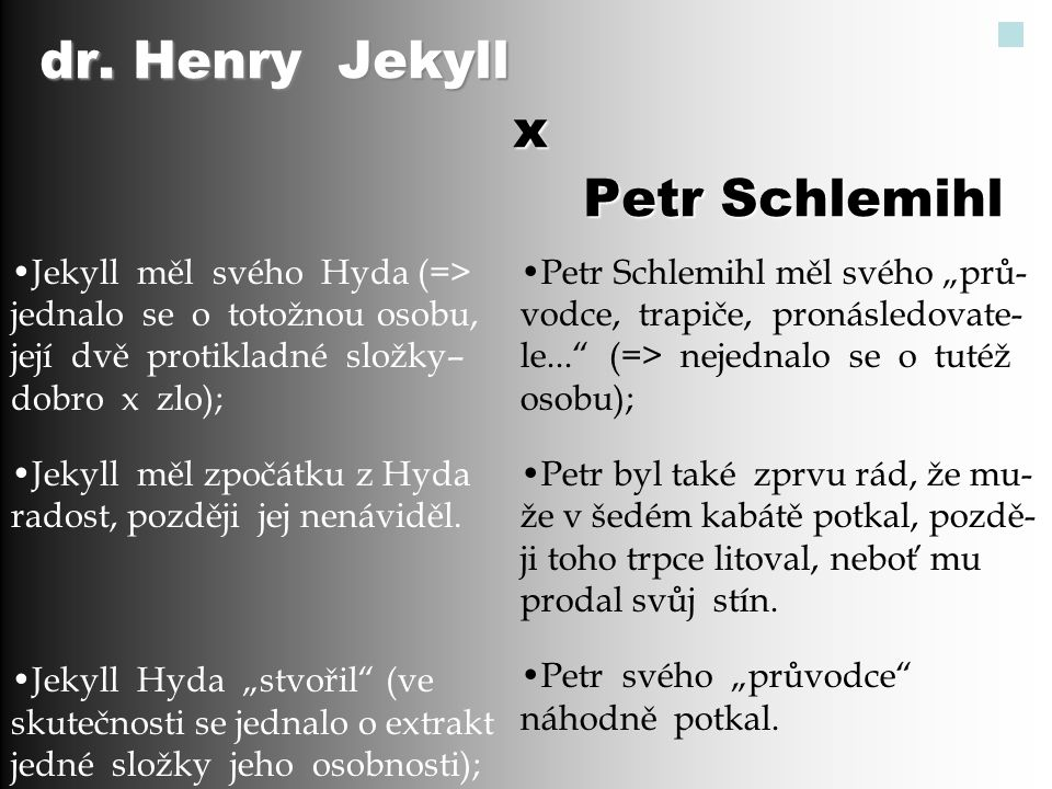 dr. Henry Jekyll x Petr Schlemihl