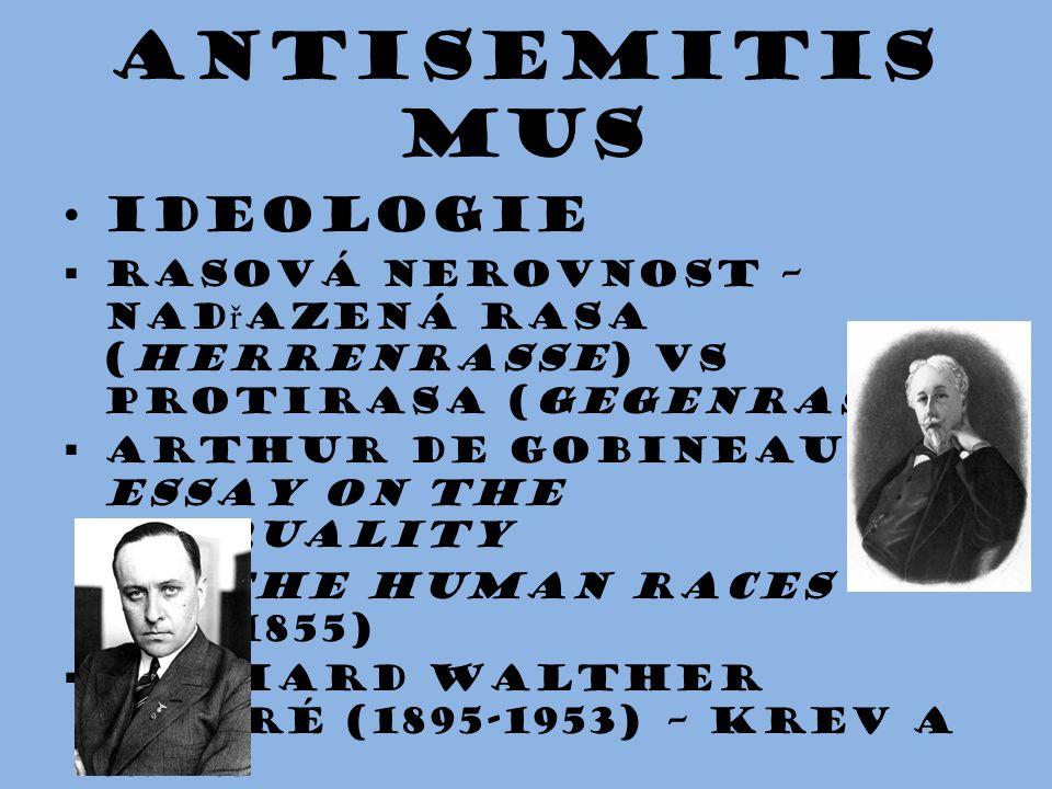 Antisemitismus Ideologie