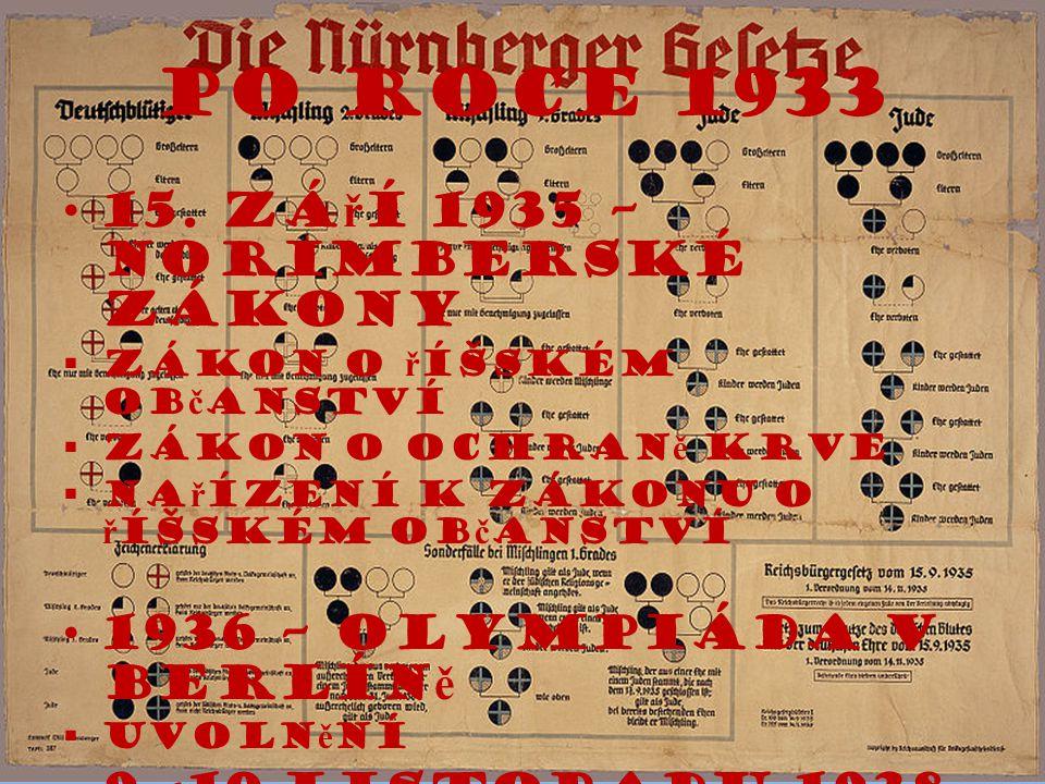 Po roce 1933 15. září 1935 – Norimberské zákony