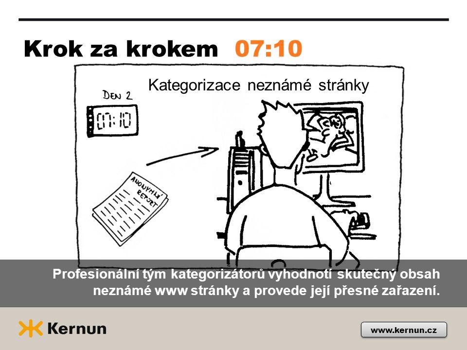 Krok za krokem 07:10 Kategorizace neznámé stránky