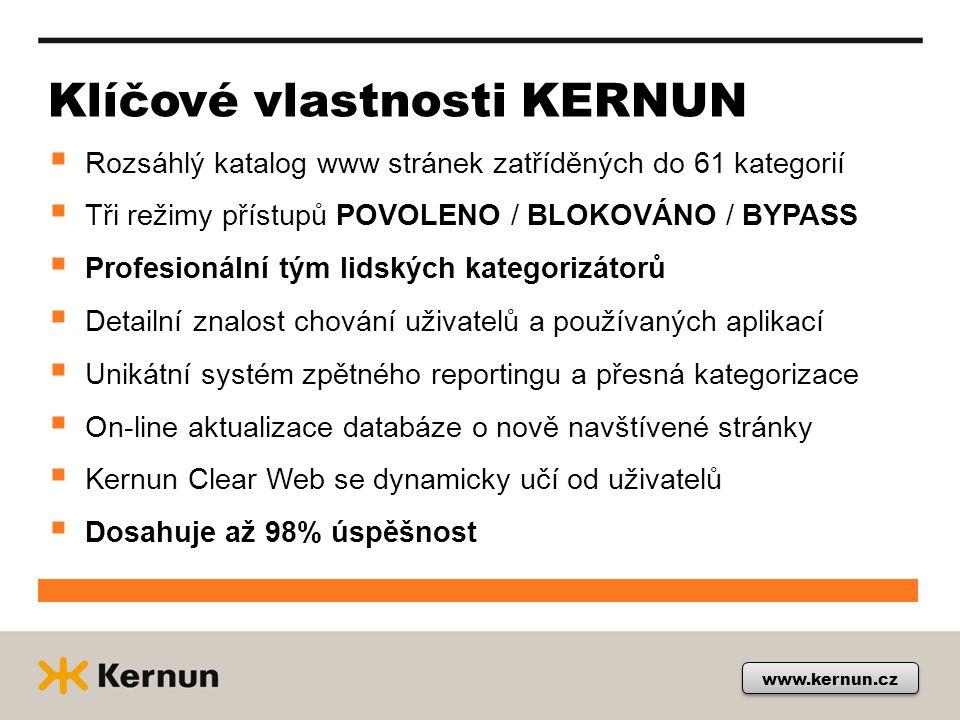 Klíčové vlastnosti KERNUN