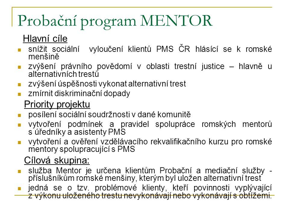 Probační program MENTOR