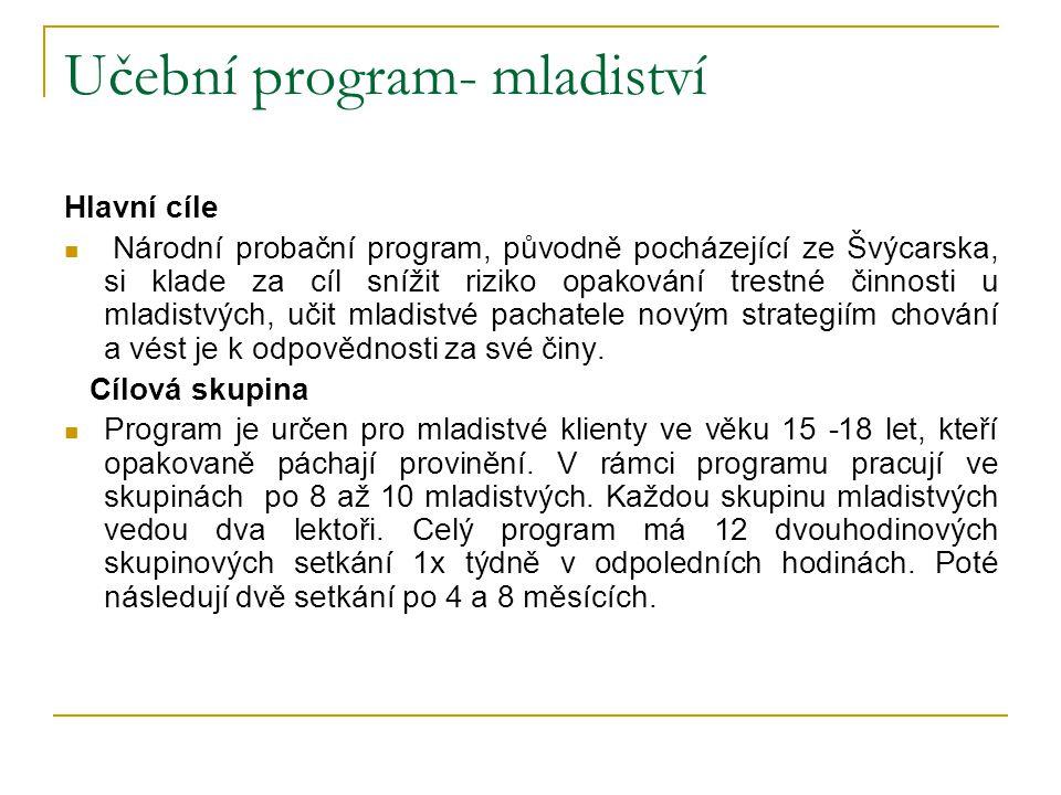 Učební program- mladiství