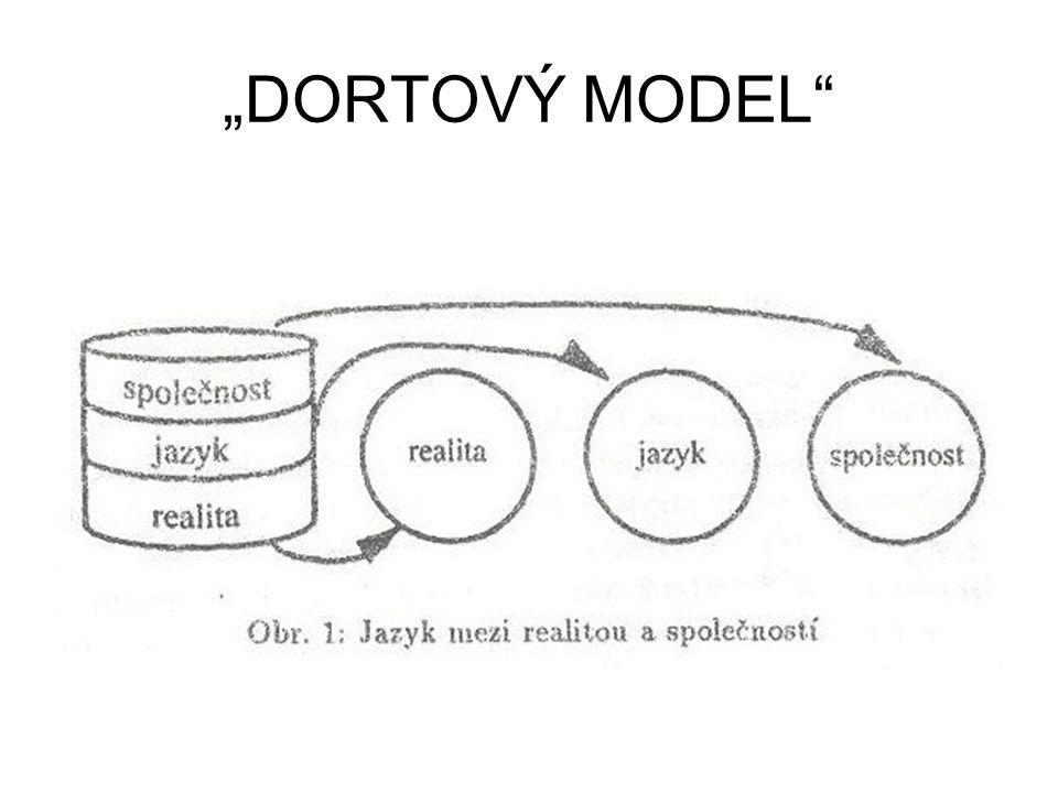 """""""DORTOVÝ MODEL"""