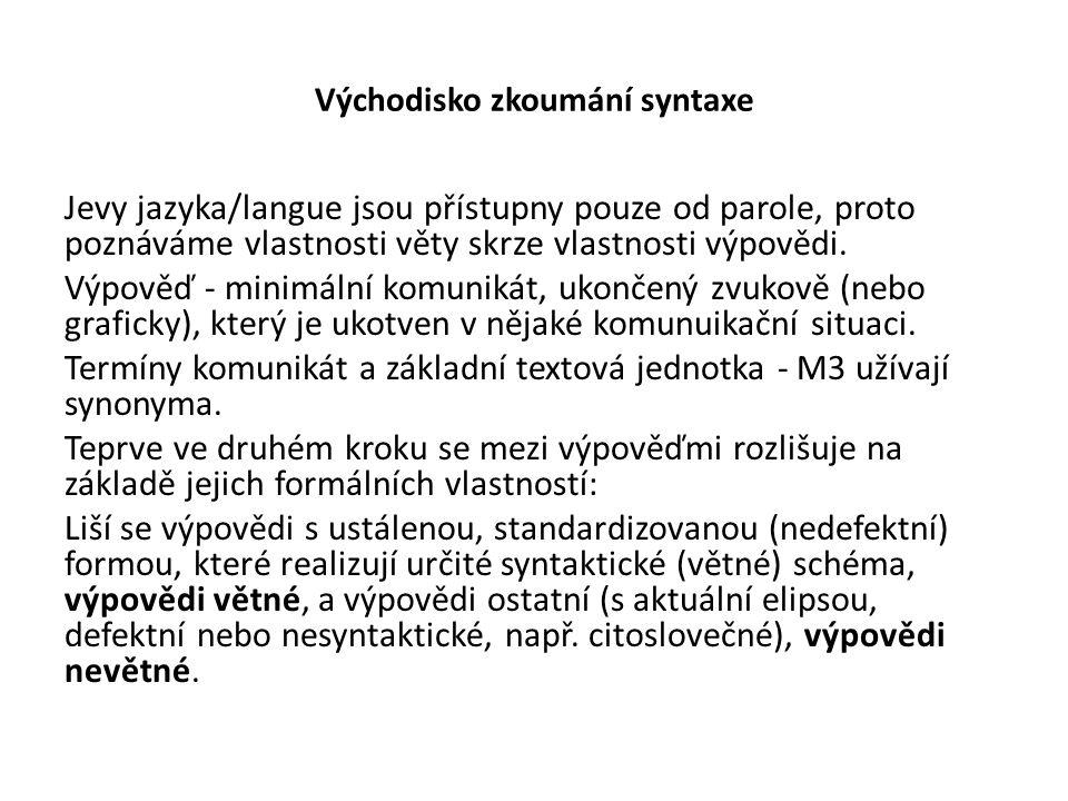 Východisko zkoumání syntaxe