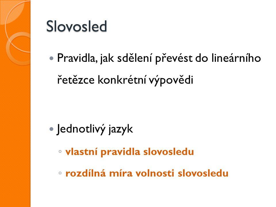 Slovosled Pravidla, jak sdělení převést do lineárního řetězce konkrétní výpovědi. Jednotlivý jazyk.