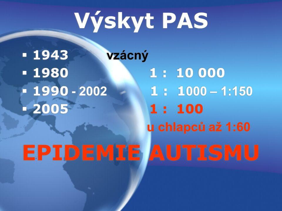 Výskyt PAS EPIDEMIE AUTISMU 1943 vzácný 1980 1 : 10 000