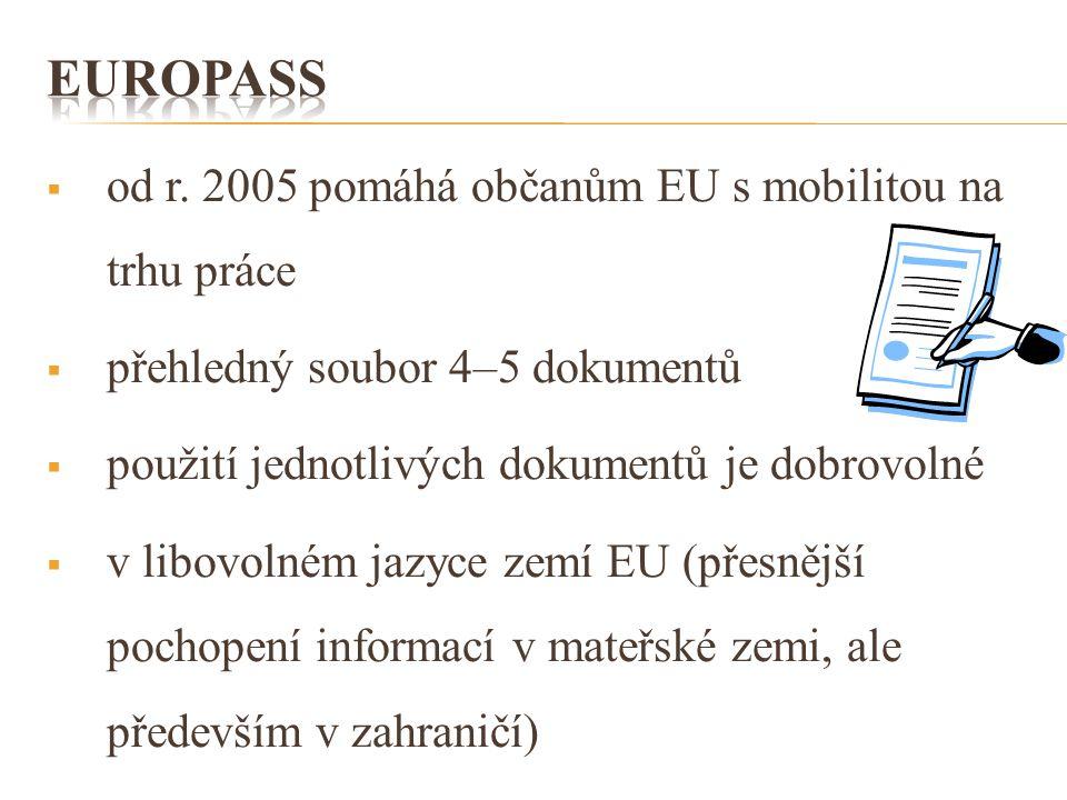 europass od r. 2005 pomáhá občanům EU s mobilitou na trhu práce