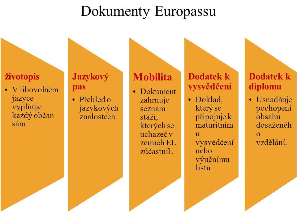 Dokumenty Europassu Mobilita životopis Jazykový pas