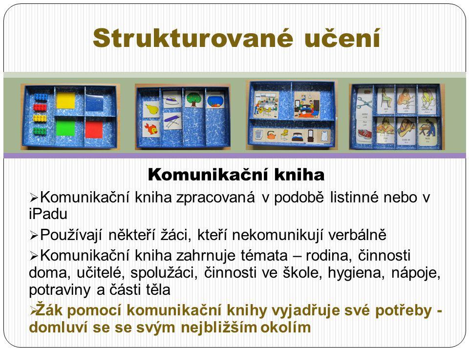 Strukturované učení Komunikační kniha