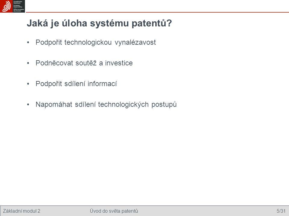 Jaká je úloha systému patentů