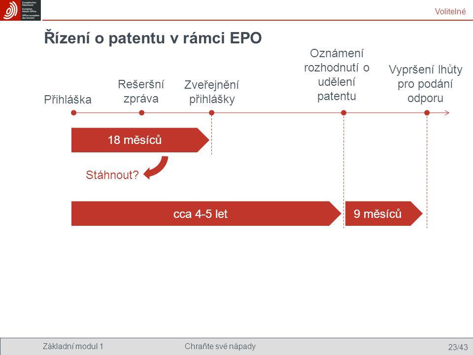Řízení o patentu v rámci EPO