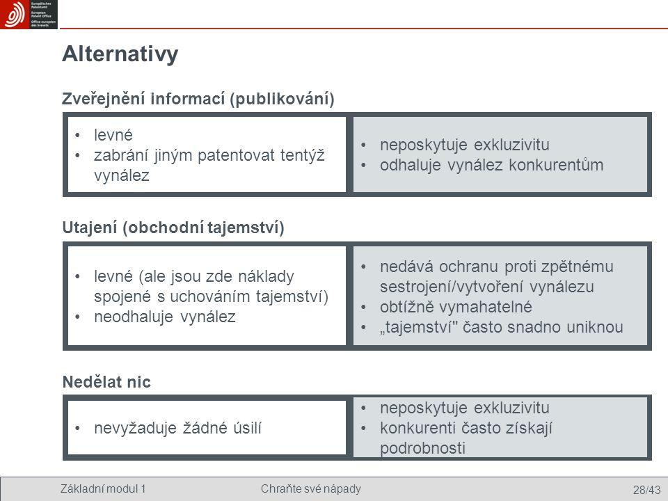 Alternativy Zveřejnění informací (publikování) levné