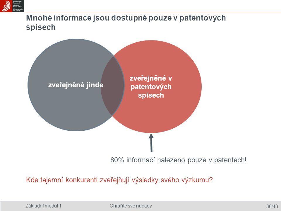 Mnohé informace jsou dostupné pouze v patentových spisech
