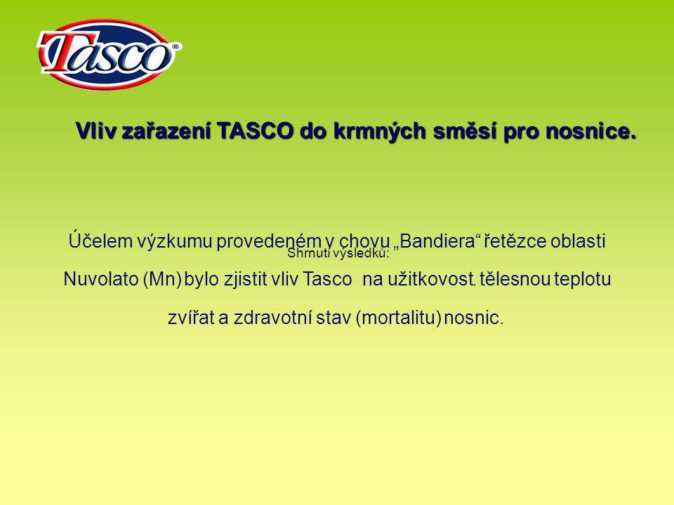 Vliv zařazení TASCO do krmných směsí pro nosnice.