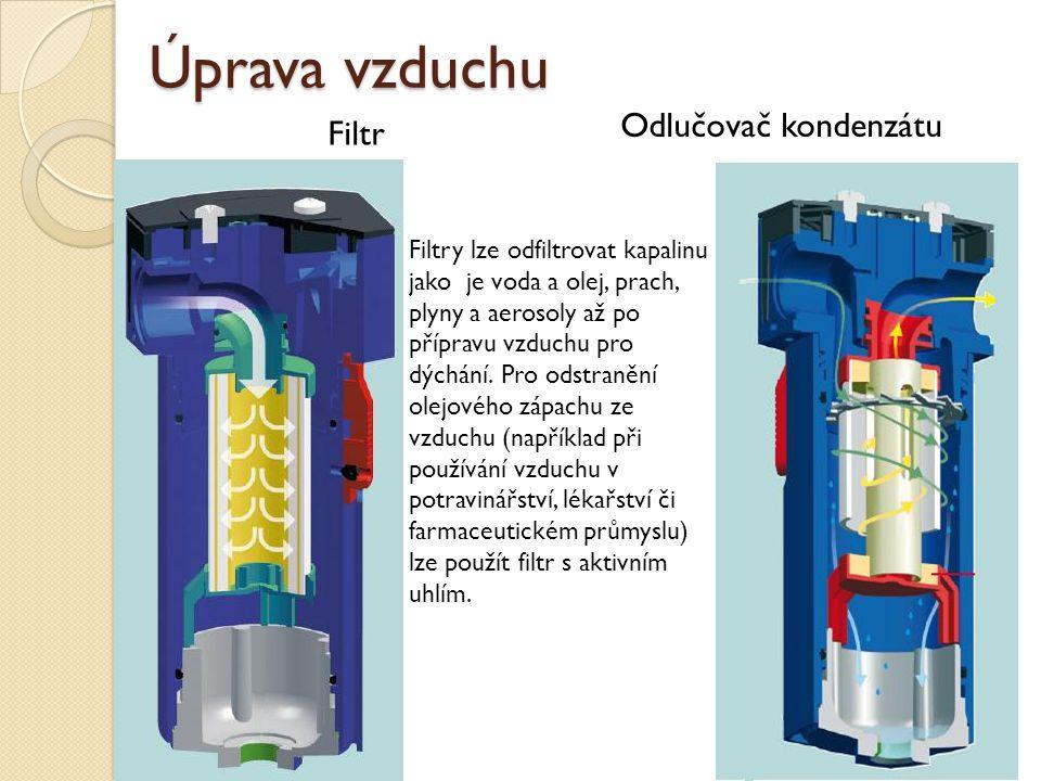 Úprava vzduchu Odlučovač kondenzátu Filtr