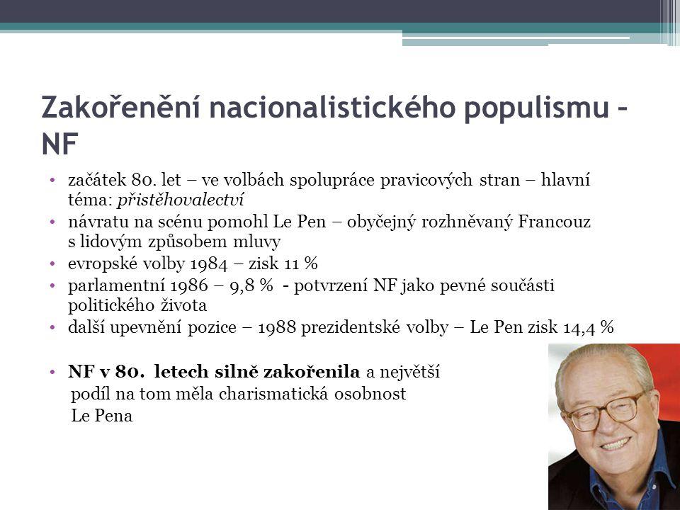Zakořenění nacionalistického populismu – NF