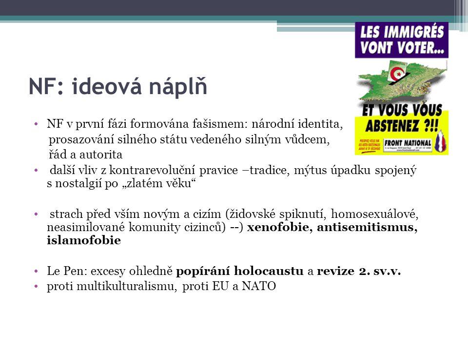 NF: ideová náplň NF v první fázi formována fašismem: národní identita,