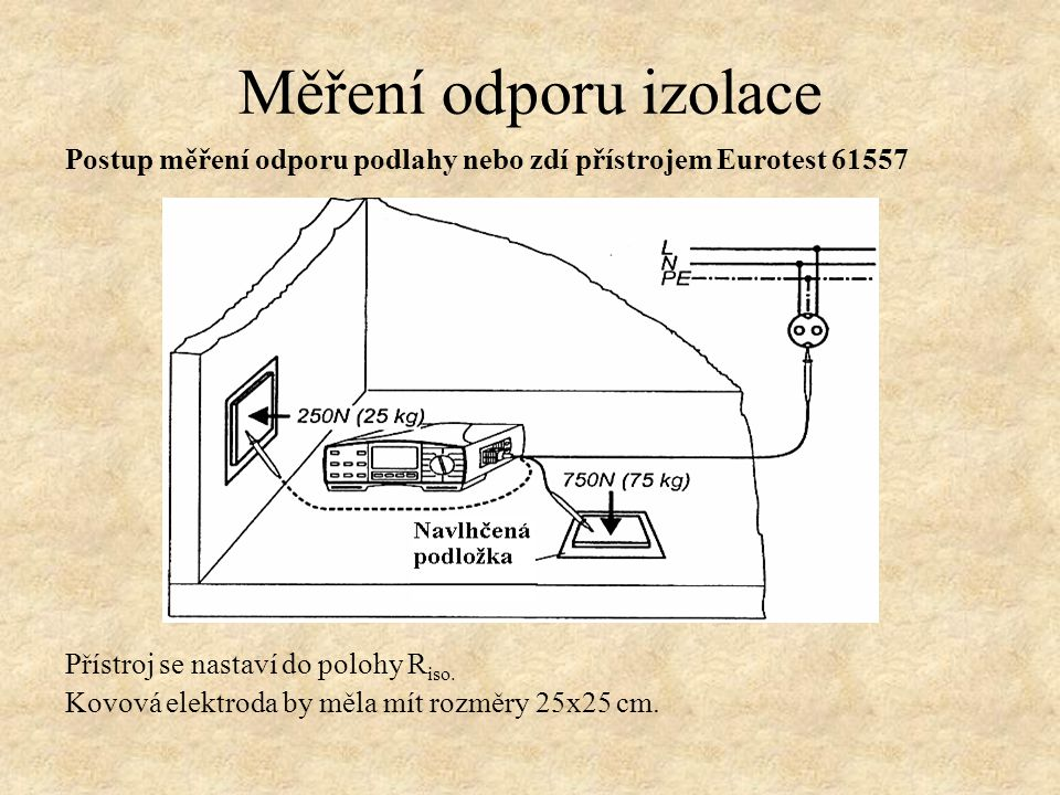Měření odporu izolace Postup měření odporu podlahy nebo zdí přístrojem Eurotest 61557. Přístroj se nastaví do polohy Riso.