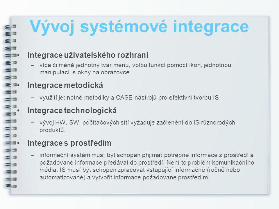 Vývoj systémové integrace