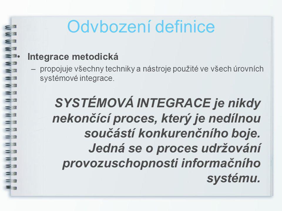 Odvbození definice Integrace metodická. propojuje všechny techniky a nástroje použité ve všech úrovních systémové integrace.