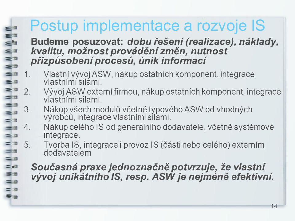 Postup implementace a rozvoje IS