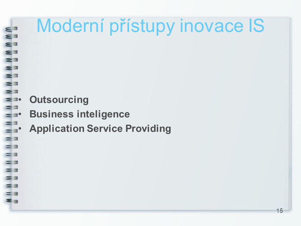 Moderní přístupy inovace IS