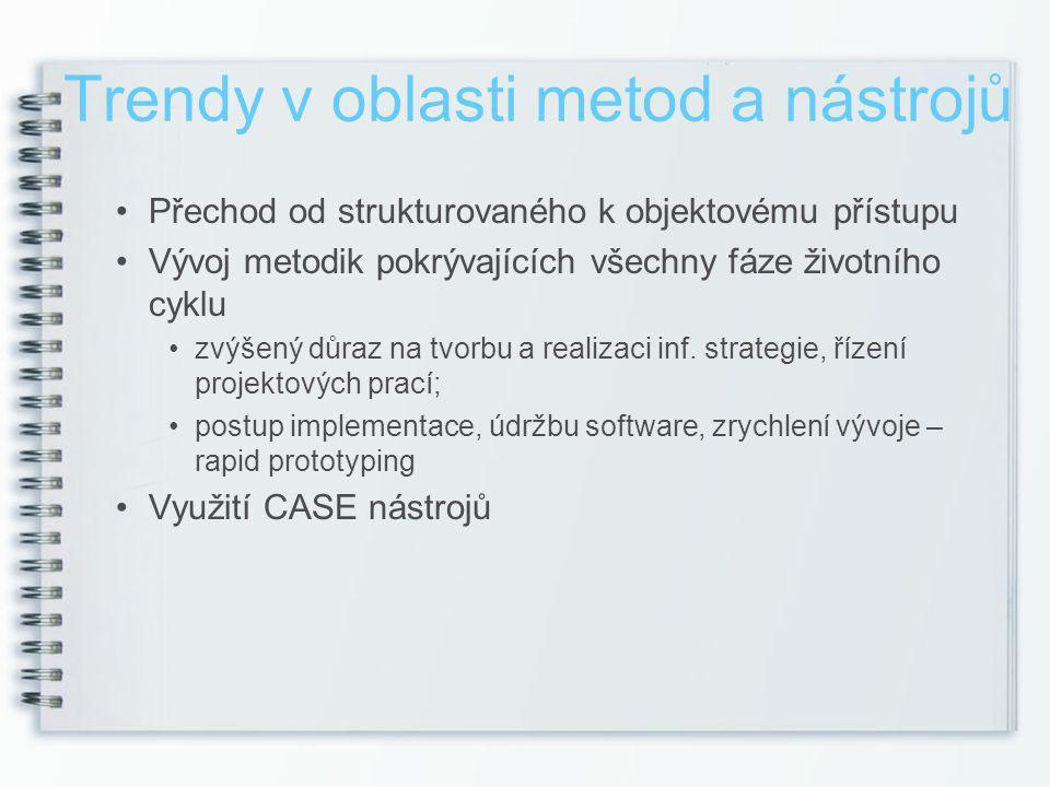 Trendy v oblasti metod a nástrojů