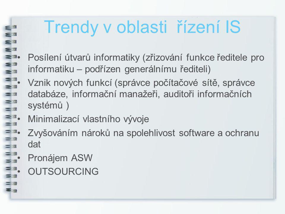 Trendy v oblasti řízení IS