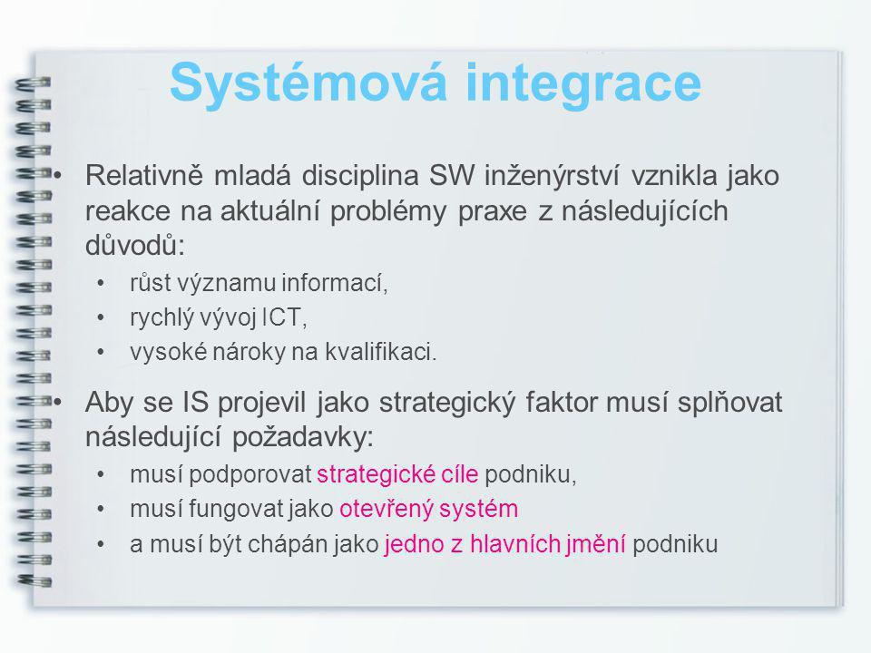 Systémová integrace Relativně mladá disciplina SW inženýrství vznikla jako reakce na aktuální problémy praxe z následujících důvodů: