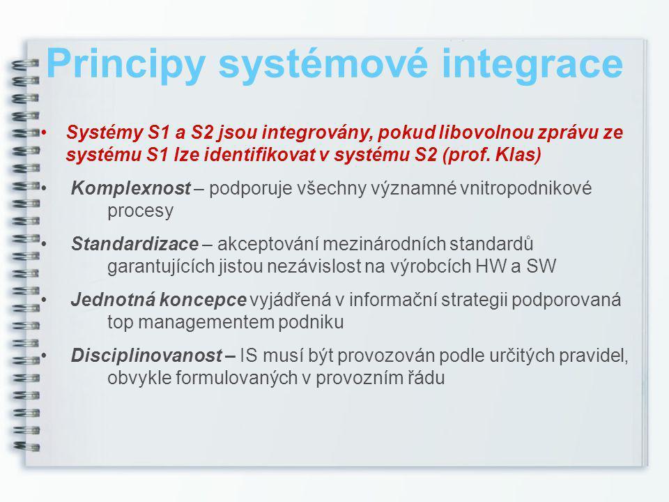 Principy systémové integrace