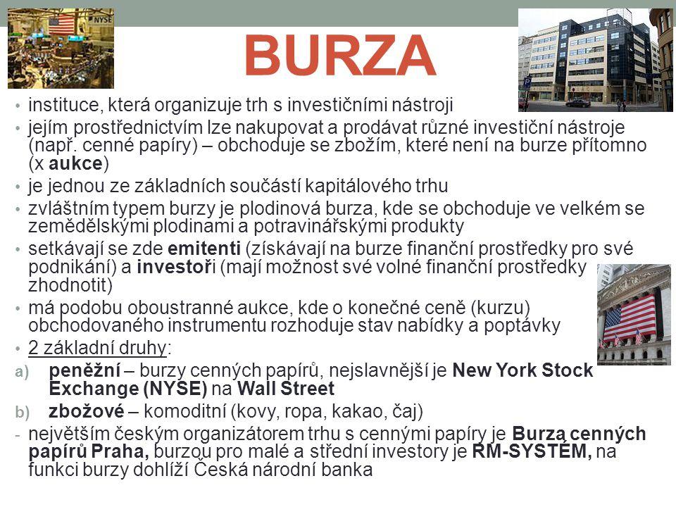 BURZA instituce, která organizuje trh s investičními nástroji