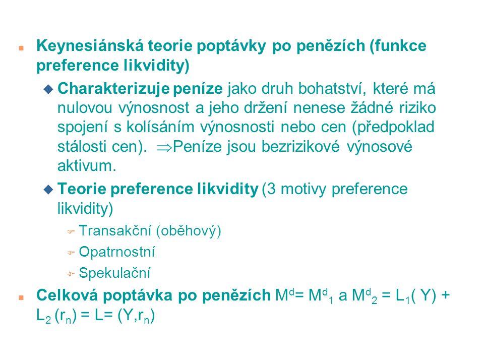 Keynesiánská teorie poptávky po penězích (funkce preference likvidity)