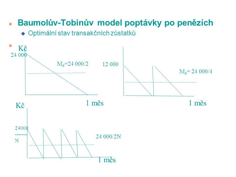 Baumolův-Tobinův model poptávky po penězích