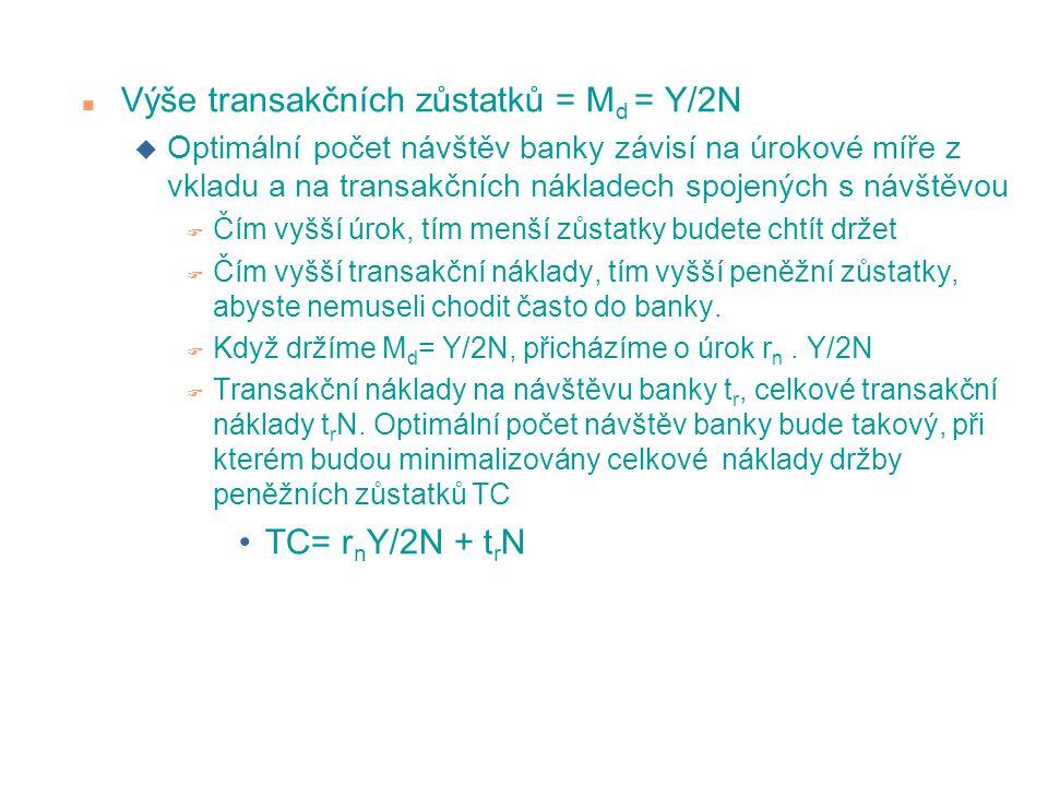 Výše transakčních zůstatků = Md = Y/2N