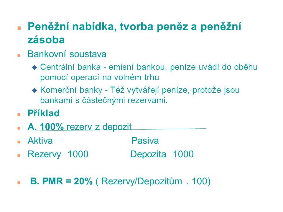 Peněžní nabídka, tvorba peněz a peněžní zásoba