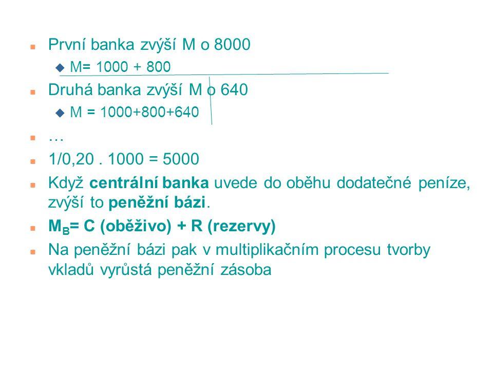 MB= C (oběživo) + R (rezervy)