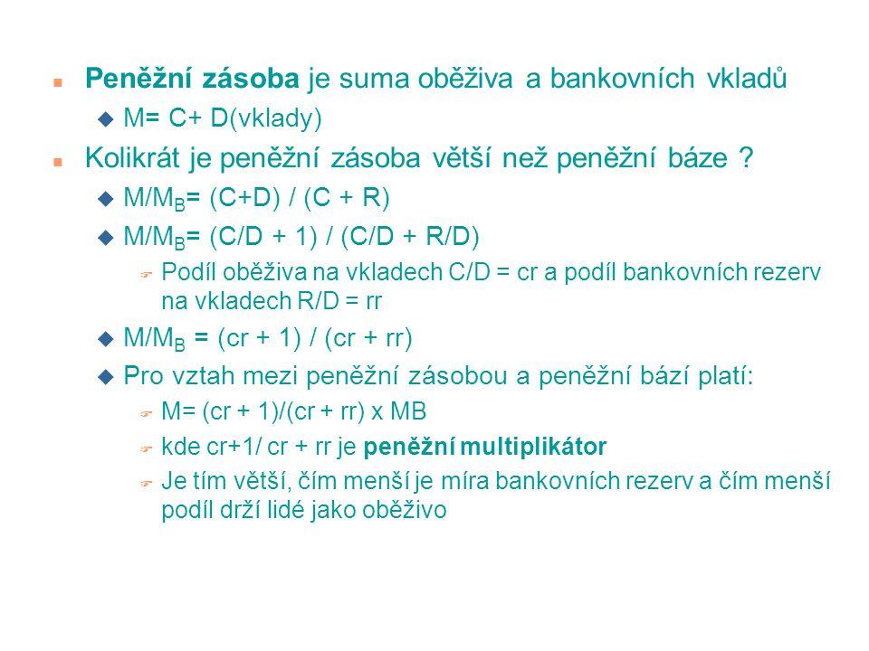 Peněžní zásoba je suma oběživa a bankovních vkladů