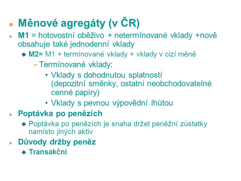 Měnové agregáty (v ČR) M1 = hotovostní oběživo + netermínované vklady +nově obsahuje také jednodenní vklady.