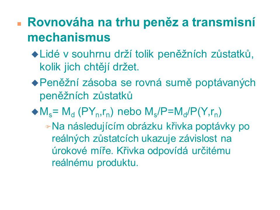 Rovnováha na trhu peněz a transmisní mechanismus
